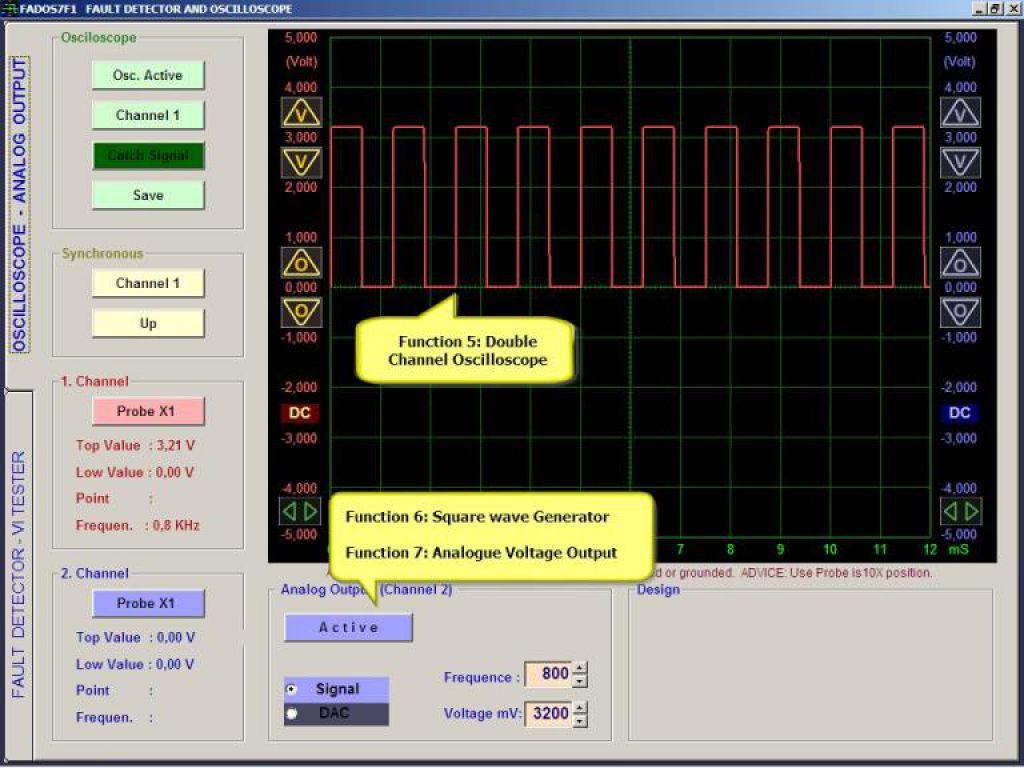 Screen of Oscilloscope