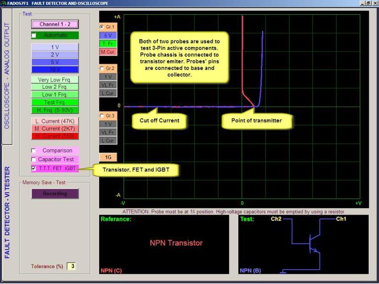 Transistor Testing